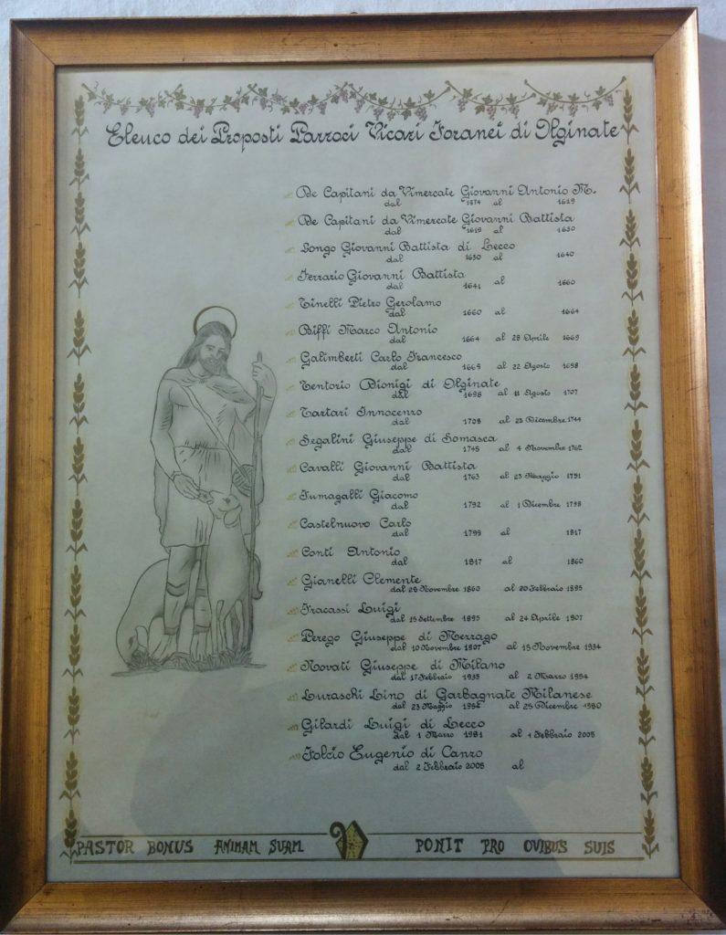 elenco parroci